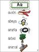 Vowel Fluency in Spanish
