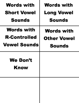 Vowel Sound Sort for Words With the Letter Ee