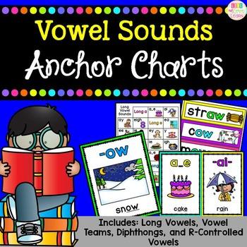 Vowel Sounds & Patterns - Anchor Charts