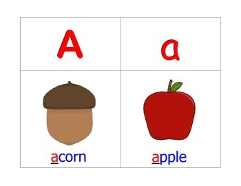 Vowel Sounds Song and Posters