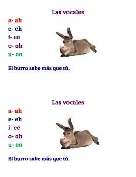 Vowels and Alphabet