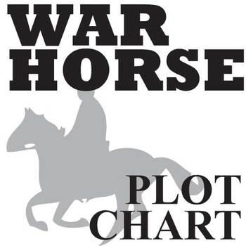 WAR HORSE Plot Chart Organizer Diagram Arc (by Morpurgo) -