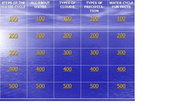 WATER CYCLE JEOPARDY - Aligned with GA's Fourth Grade Perf