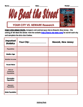 WE BEAT THE STREET Comparing/Contrasting Environments Pre-