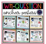 WH Question Posters for Special Education or Early Childhood
