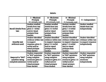 WH Question Response Rubric