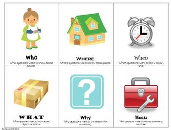 WH Question Visual Mat