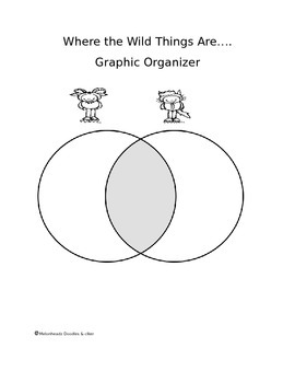 WHERE THE WILD THINGS ARE...GRAPHIC ORGANIZER