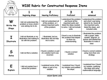 WISE Math Constructed Response Problem Solving tools