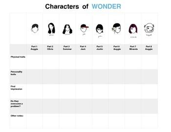 WONDER RJ Palacio Character Graphic Organizer