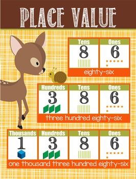 WOODLAND animals - Classroom Decor: Place Value Chart - si