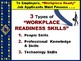 """WORKPLACE READINESS PPT - """"Essential Job Skills"""" in Today'"""