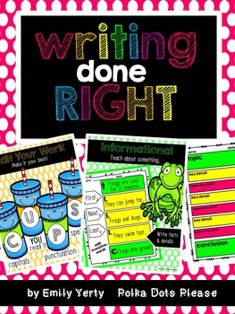 WRITING Done RIGHT Strategies for Effective Writing