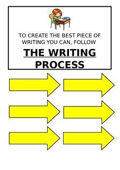 WRITING PROCESS LABELS - WALL DISPLAY