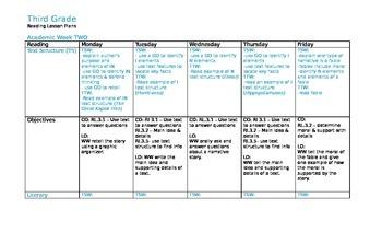 Spalding WRTR Reading Lesson Plans +CCSS (G3 Q1)