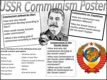 USSR Communism Poster Project
