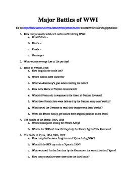 WWI Major Battles Webquest