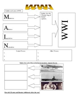 WWI Review Sheet
