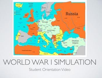 World War 1 Simulation Student Orientation PowerPoint/Keyn