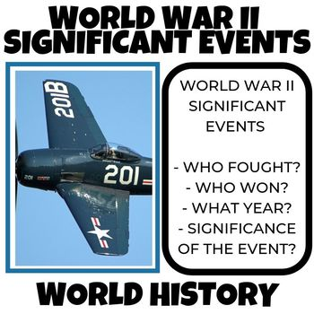 WWII Significant Battles Sheet