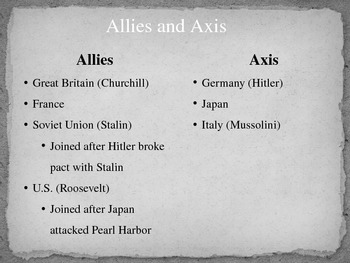 WWII Terms, People, Groups and Events Powerpoint