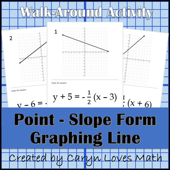 Beginning Graphing a Line Given an Equation in Point-Slope
