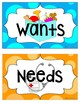 Wants and Needs Informative Writing