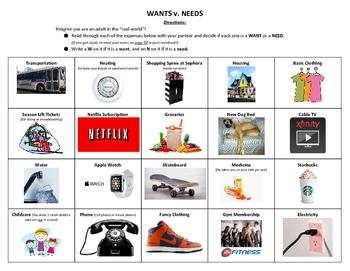 Wants v. Needs Practice Sheet
