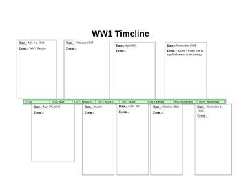 War Horse Novel Study- WW1 Timeline of events