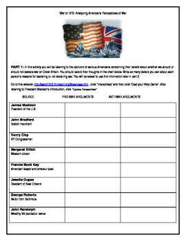 war of worksheet worksheets library and print  war of 1812 facts information