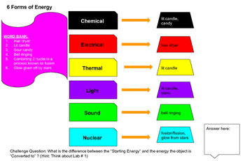 Warm Up: 6 Forms of Energy