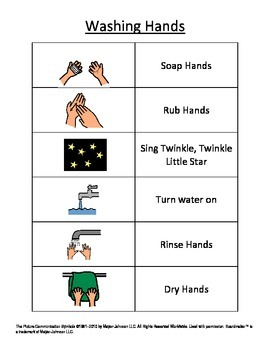 Washing Hands Picture Steps made with Boardmaker for Autis