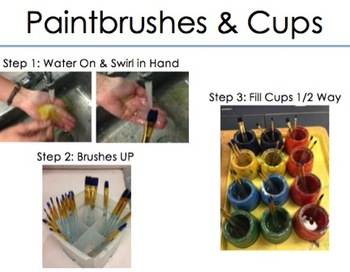 Washing Paintbrushes and Cups