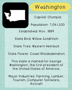 Washington State Facts and Symbols Class Decor, Government