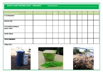 Waste Audit Record Sheets