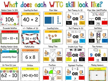 Watch, Think, Color Skills Inventory