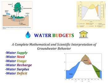 Water Budgets: Water Cycle, Groundwater, and Soils (Great