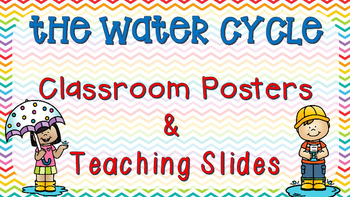 Water Cycle Class Posters/Teaching Slides