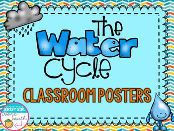 Water Cycle Classroom Posters