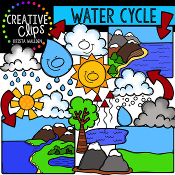 Water Cycle Clipart {Creative Clips Clipart}
