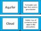 Water Cycle Flashcard Definitions!