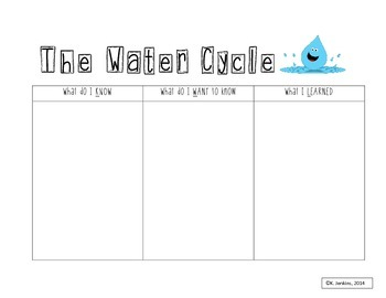 Water Cycle KWL Chart