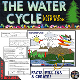 WATER CYCLE FLIP BOOK AND WEATHER