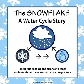 "Water Cycle States of Matter Read Aloud Activities - ""The"
