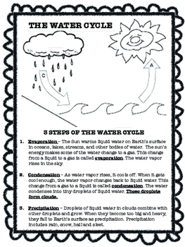 Water Cycle Study Guide - 4th grade GPS aligned