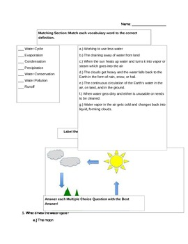 Water Cycle Unit 3rd Grade