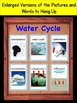 Water Cycle Vocabulary Interactive Notebook