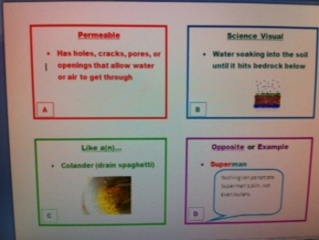 Water Cycle and Water Use Interactive Vocabulary Cards (Se