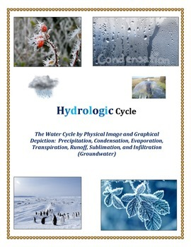 Water Cycle in Color by Image and Simple Depiction (Part o