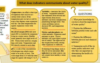 Water Quality Indicators Infographic